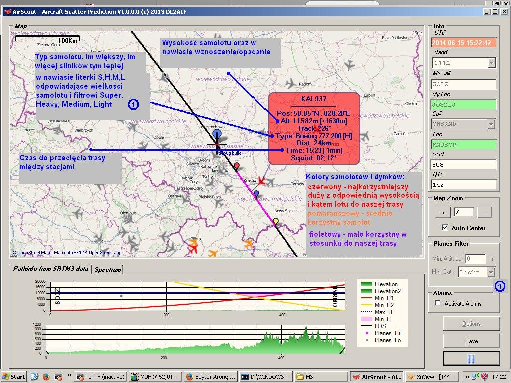 Vysvetlenie spojenia cez airplane scatter s OM8AND