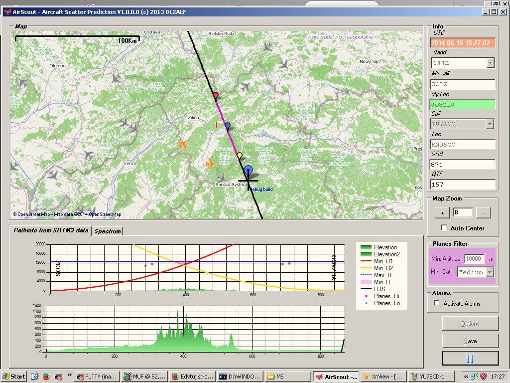 Airplane scatter predikcia spojenia SO3Z - YU7ACO